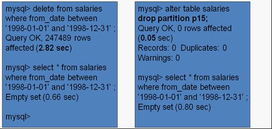 MySQL 5.1分区技术初探(六) - 第2张  | cnMiss's Blog