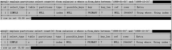 MySQL 5.1分区技术初探(五) - 第1张  | cnMiss's Blog