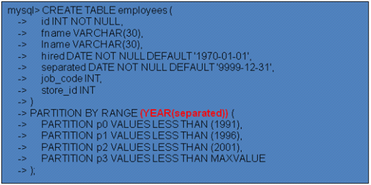 MySQL 5.1分区技术初探(二) - 第2张  | 我的博客 - 技术分享